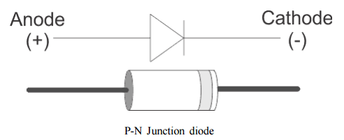 p-n-junction-diode