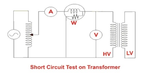 short-circuit-test-of-a-transformer
