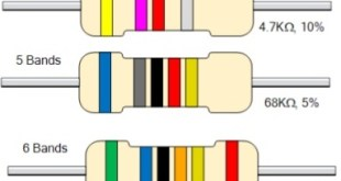resistor-color-codes
