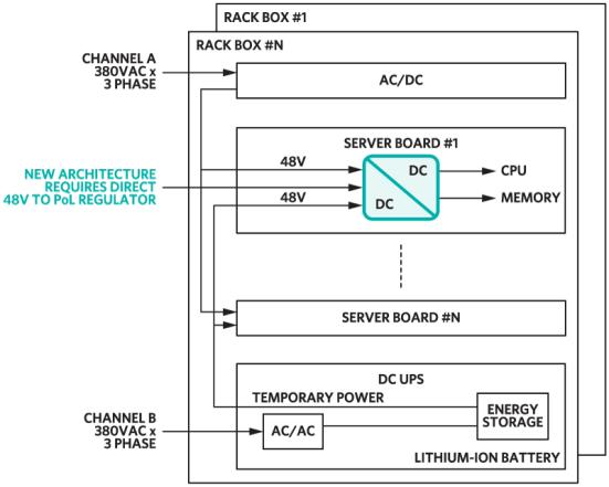 48v-rack-power-distribution