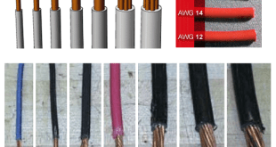 Common us wire gauges awg gauges vs current ratings electrical common us wire gauges awg gauges vs current ratings greentooth Gallery
