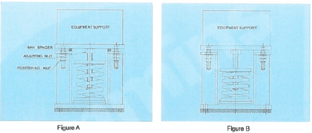 dg set installation method vibration isolator porocedure