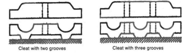 Cleat type electrical wiring