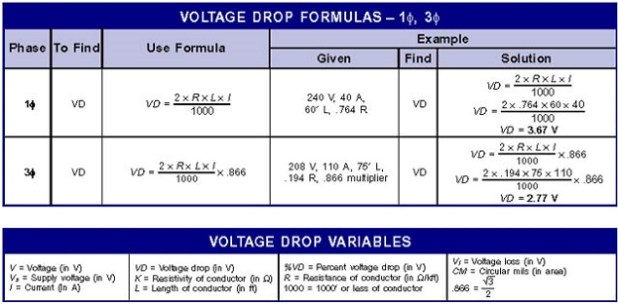 Cable sizing voltage drop calculations formula electrical voltage drop formula greentooth