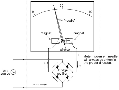 ammeter circuit diagram of ampere meter