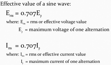 effective value of a sine wave in alternating current