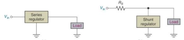 series and shunt voltage regulator