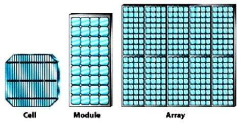 solar cell module and array