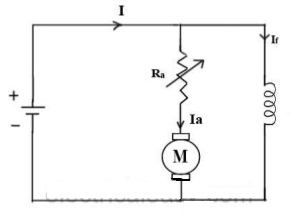 Armature Control Method for dc shunt motor speed control