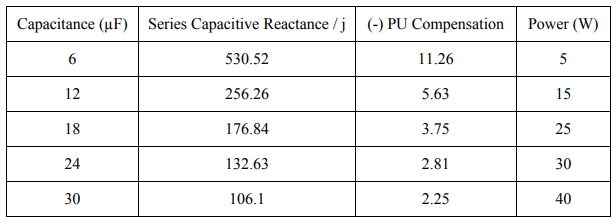 Series capacitive reactance