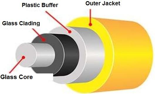 optical fiber structure