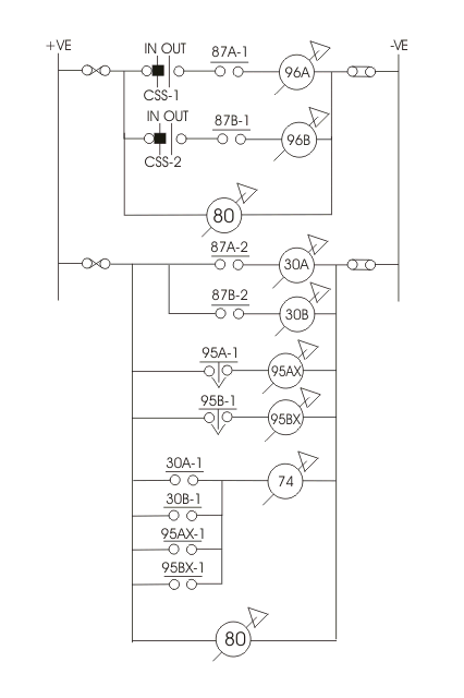 Differential Busbar Protection dc circuit