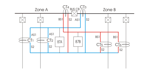 Differential Protection of Sectionalized Bus