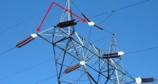 what is corona effect in transmission lines