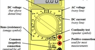 digital multimeter panel