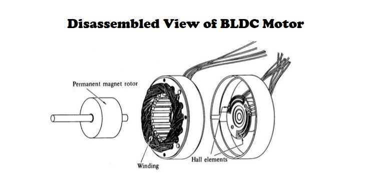 Brushless motor principle application advantage and