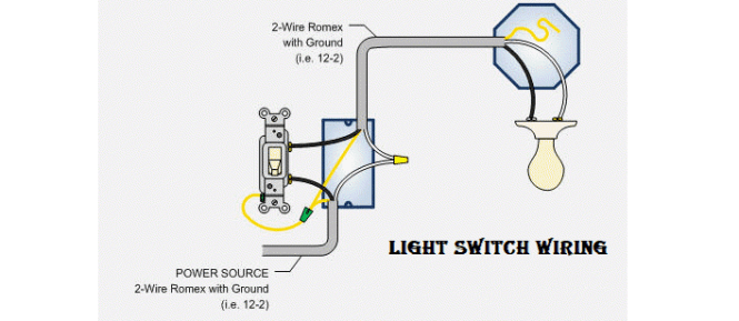 Electrical Cabling and House Wiring Procedure – Electrical Engineering 123Electrical Engineering 123