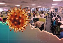 72% Indian Firms See Covid 19 Impact Going Beyond 6 Months Survey