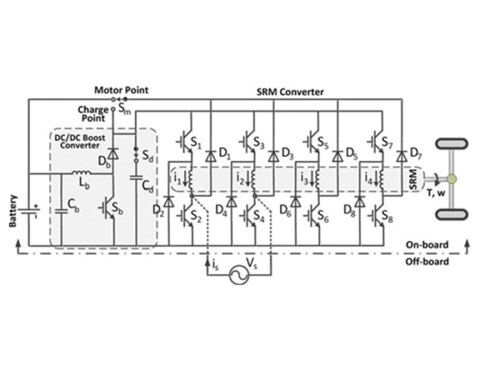 Integrated Battery Charger Configuration For Srm