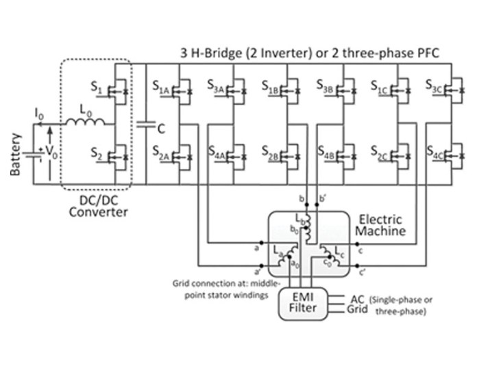 Pm Nonisolated Integrated Charger Topology Connecting To The Grid Through Midpoints Of Electric Machine Windings