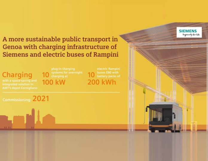 Siemens Electrification Italy Public Transport Projects Electric Vehicle