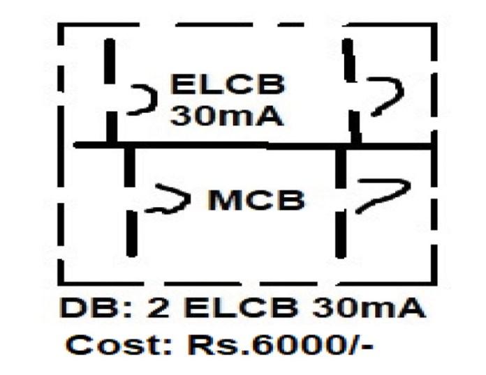 Total Circuits 10 Number