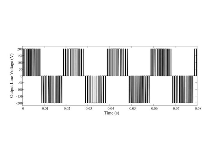 Inverter Output Line Line Voltage Waveform