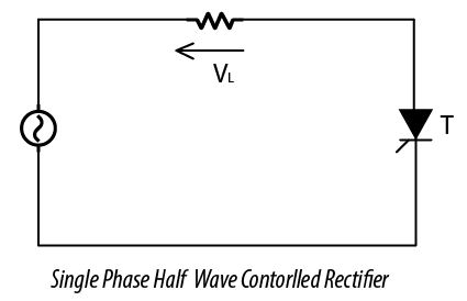 Single Phase Half wave Controlled Rectifier