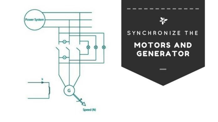 Synchronize Synchronous Motors