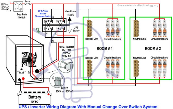 diagram download rv inverter wiring diagram manual full hd