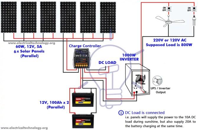 wiring diagram for solar charger 2000 dodge caravan 3 0l