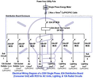 Mcb Wiring Diagram | Wiring Diagram