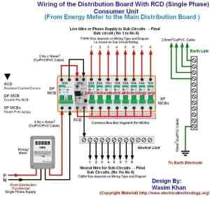 Wiring of the Distribution Board with RCD (Single Phase