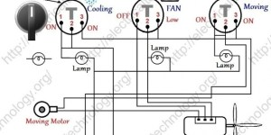 Room Air Cooler Wiring Diagram # 1 | Electrical Technology