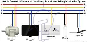 3 Phase Wire Diagram   Wiring Diagram