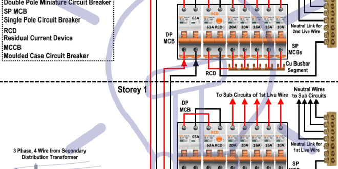 electrical installation wiring diagram building  clean