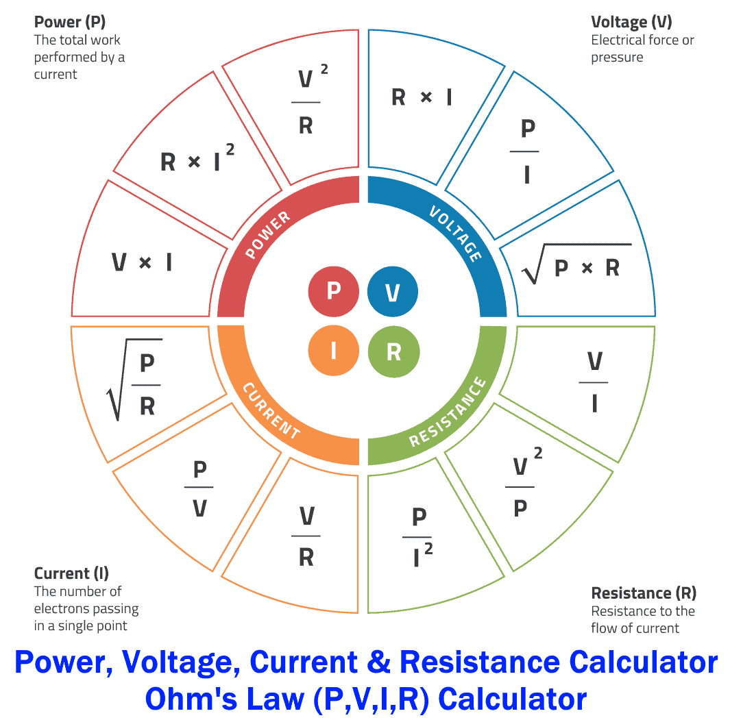 Power Resistor Voltage Equation