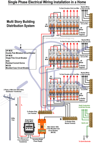 Single Phase Electrical Wiring Installation in Home  NEC