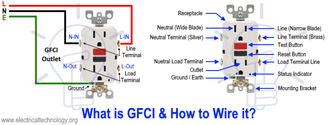 how to wire a gfci outlet  gfci wiring circuit diagrams
