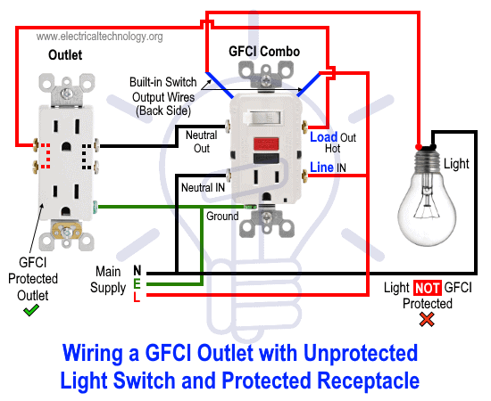 how to wire gfci combo switch  outlet gfci switch/outlet