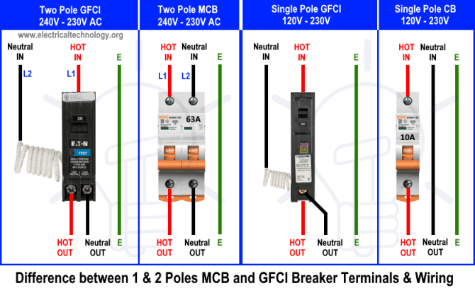 how to wire a gfci circuit breaker 1 2 3  4 poles gfci