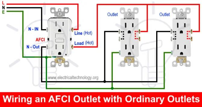 afci and gfci wiring diagram  schematic wiring diagram