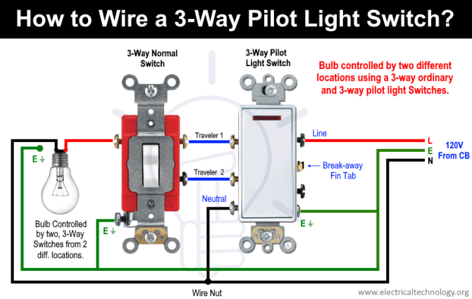 light switch receptacle wiring diagram us  dune buggy