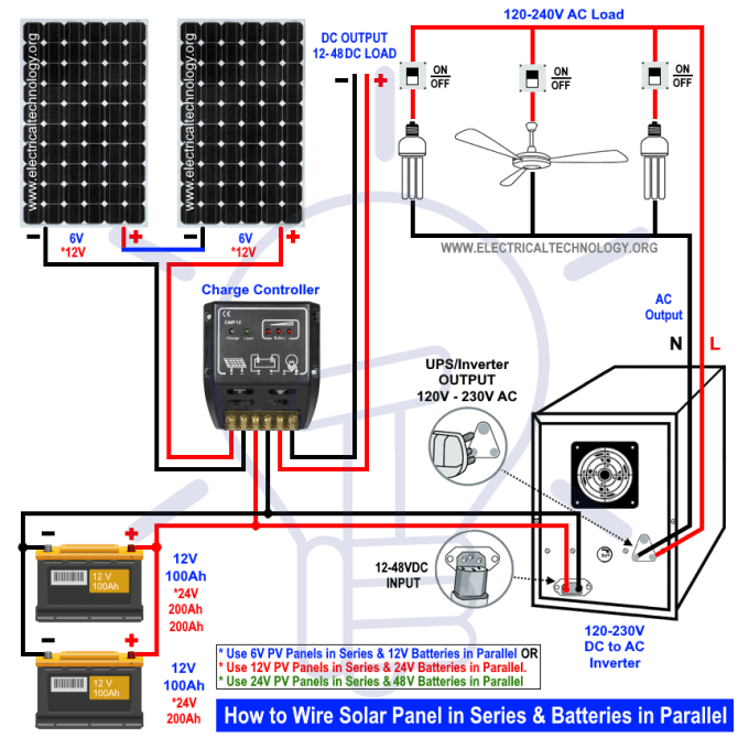 how to wire solar panels in series  batteries in parallel