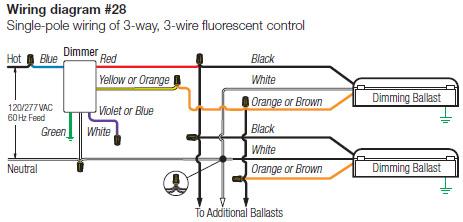 Lutron Ecosystem Wiring Diagram:  Wiring Diagramrh:46.fehmarnbeltachse.de,Design