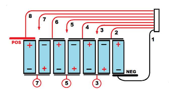 here is how to arrange the cells to make a battery pack