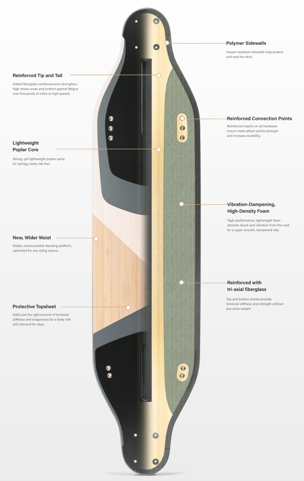 Plus, Stealth Board - Boosted Electric Skateboard