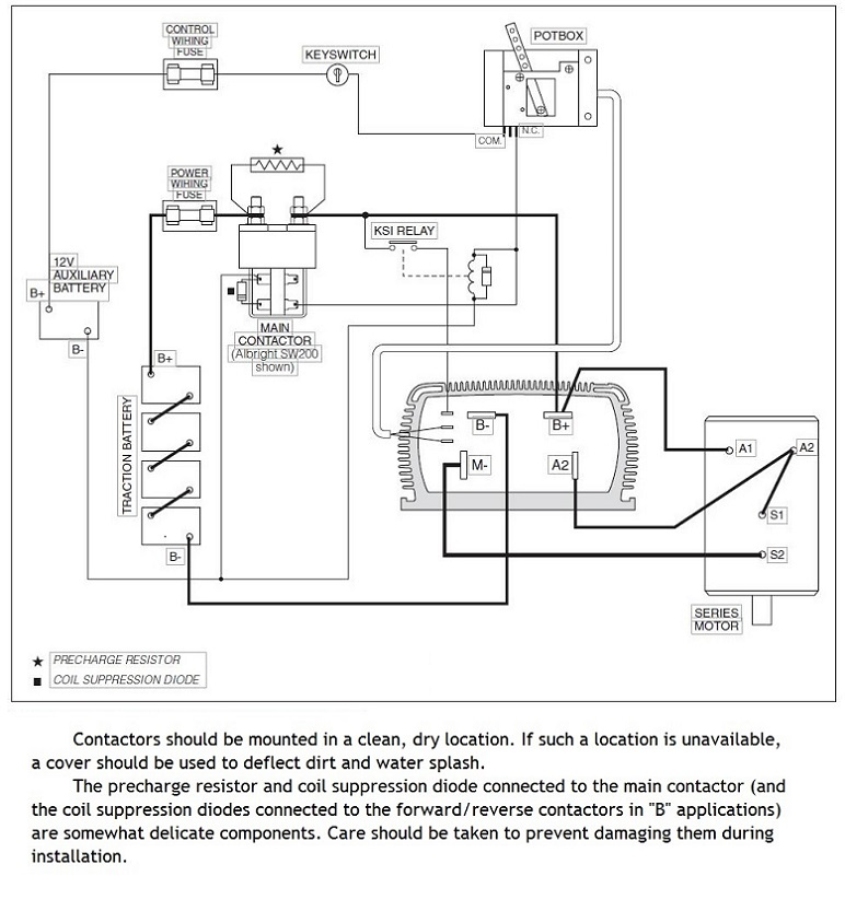 Awesome Curtis Instruments Wiring Diagrams Ideas - Electrical and ...