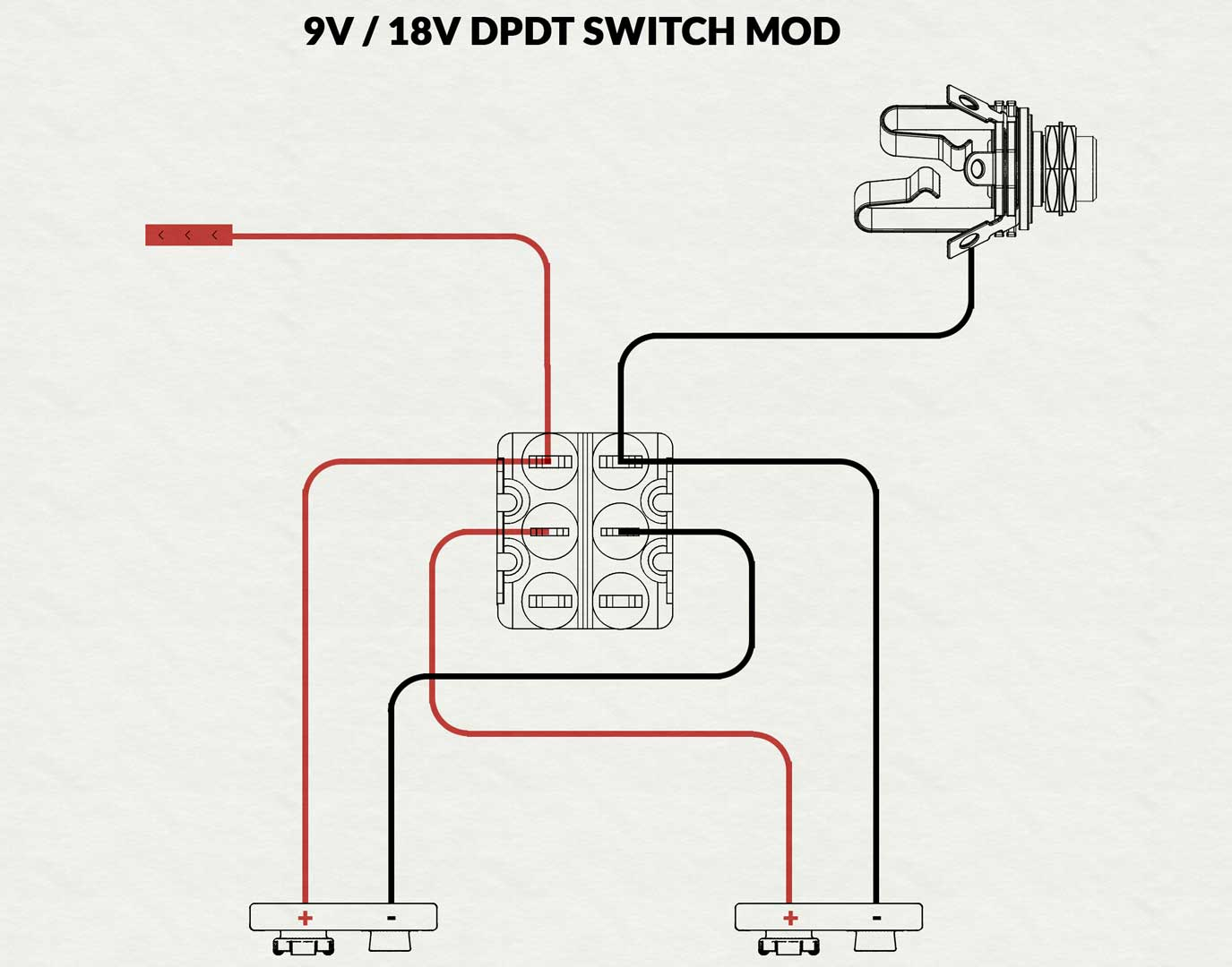 Emg Solderles Switch Wiring Diagram