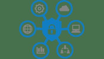 Resultado de imagem para security network
